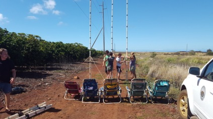 Underline Monitoring Team training for observation surveys